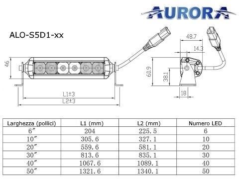 Barra  55 cm  12160 Lumens   Combo S5 20 60  1365 Mt