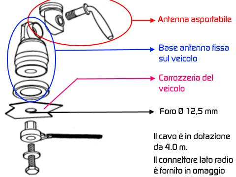 Antenna CB  veicolare   Sirio  Performer P5000