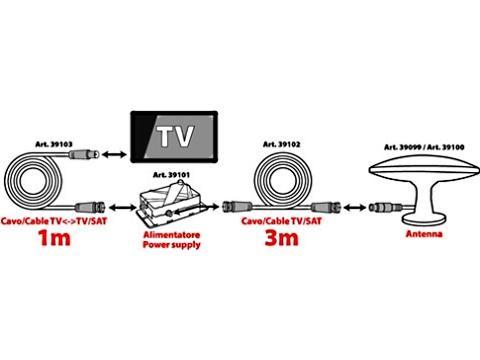 Antenna TV digitale   Globo 300